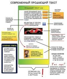 Инфографика: визуализация мыслей автора