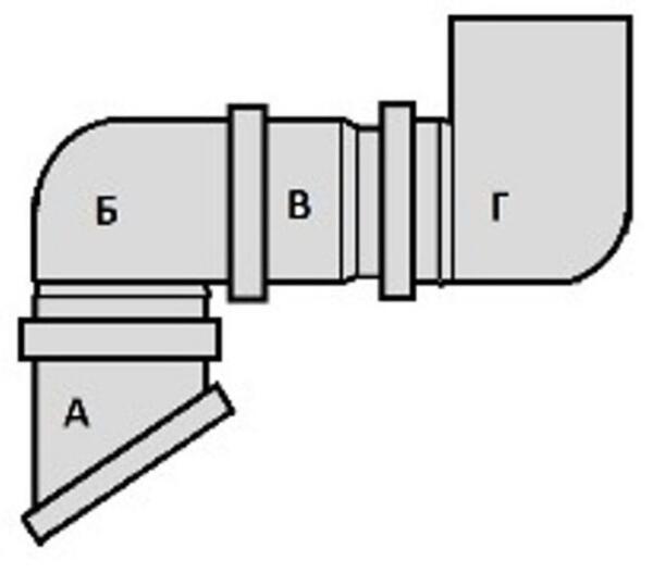 Конструкция подводящего колена