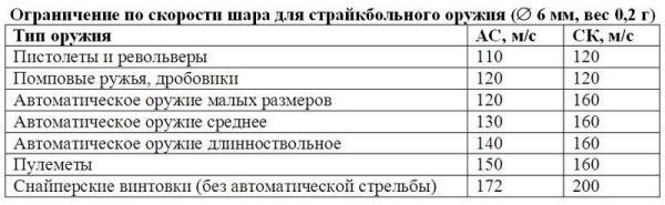www.arbalest.ru