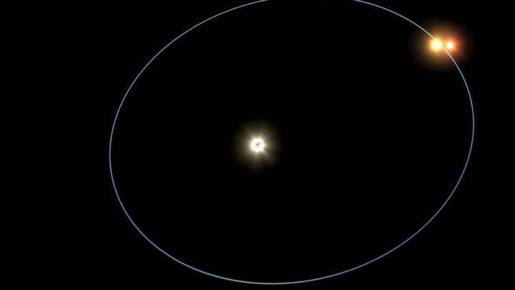 Тройная звезда HD 188753
