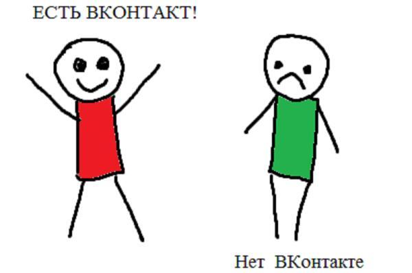 О чем смеемся ВКонтакте