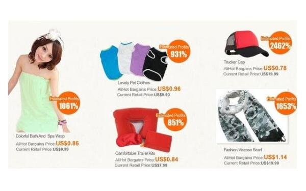 Товары с самой большой рентабельностью на популярной торговой площадке alibaba.com