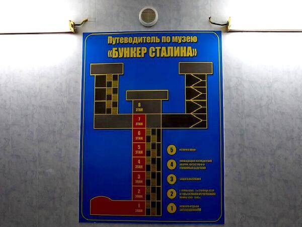 Куйбышевский бункер Сталина в разрезе