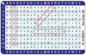 Для чего может пригодиться парольная карта?