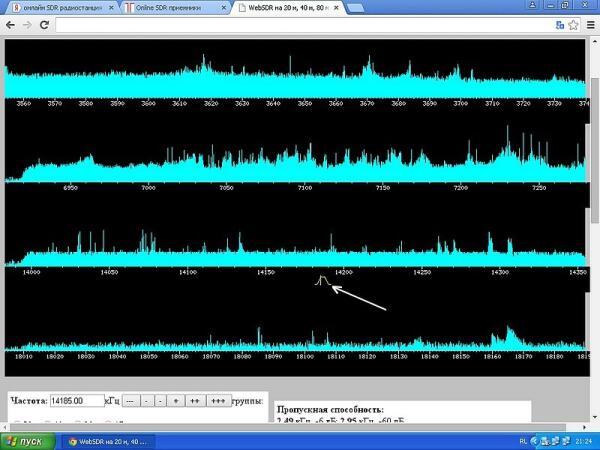 Сканер КВ-частот