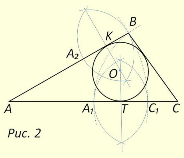 Построение вписанной в треугольник окружности