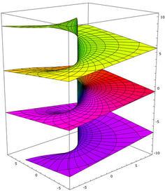 Риманова поверхность (комплексный логарифм)