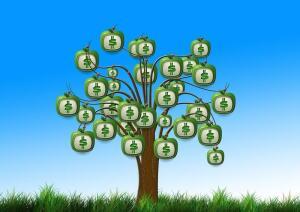 Что такое банковская ликвидность и как ей управлять?