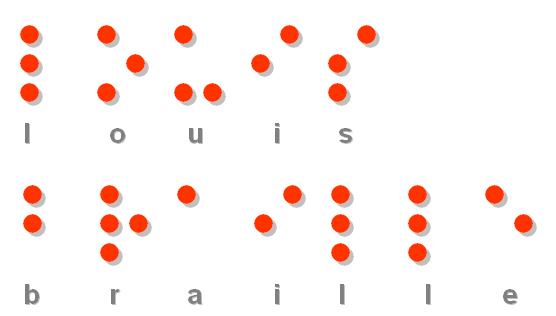 Текст «Луи Брайль», записанный шрифтом Брайля