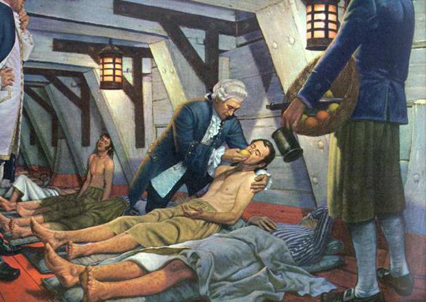 Бороться с цингой научились только в конце ХVIII века