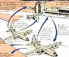 Схема операции «Энтеббе»