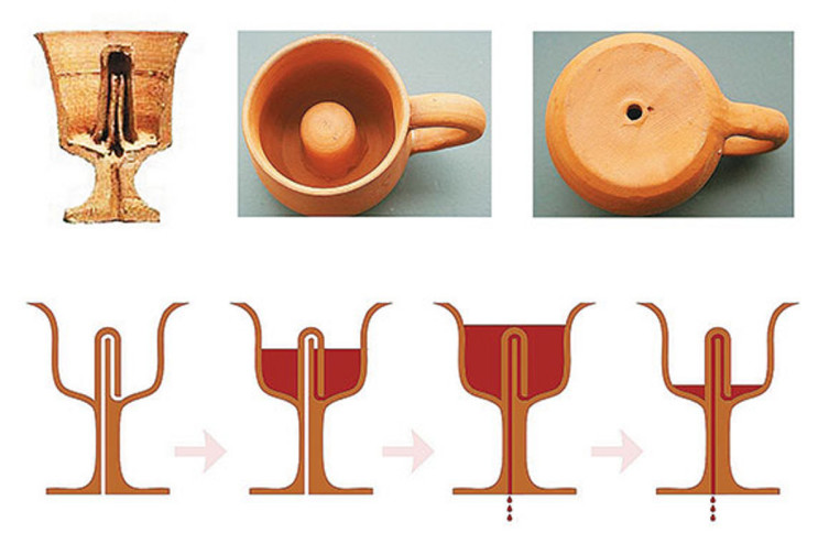 Принцип действия чаши Пифагора