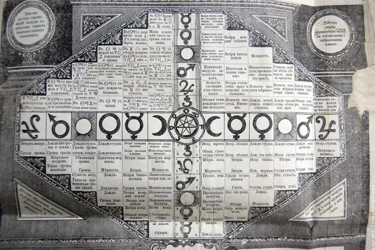 Страница из «брюсова календаря»