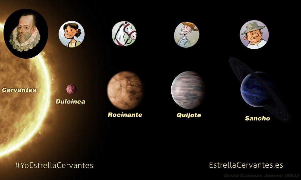 Планетарная система звезды Сервантес