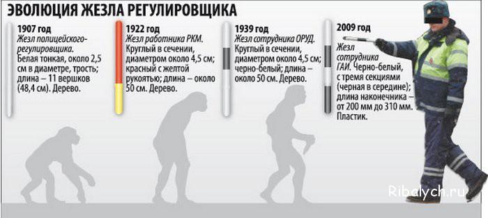 Как в России регулировали дорожное движение? К 110-летию жезла регулировщика.
