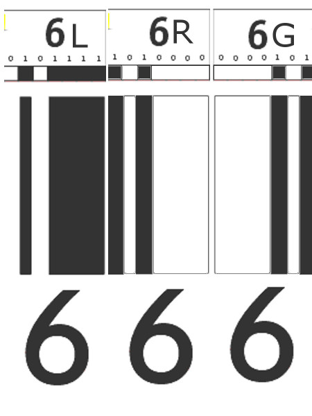 Различные кодировки цифры 6