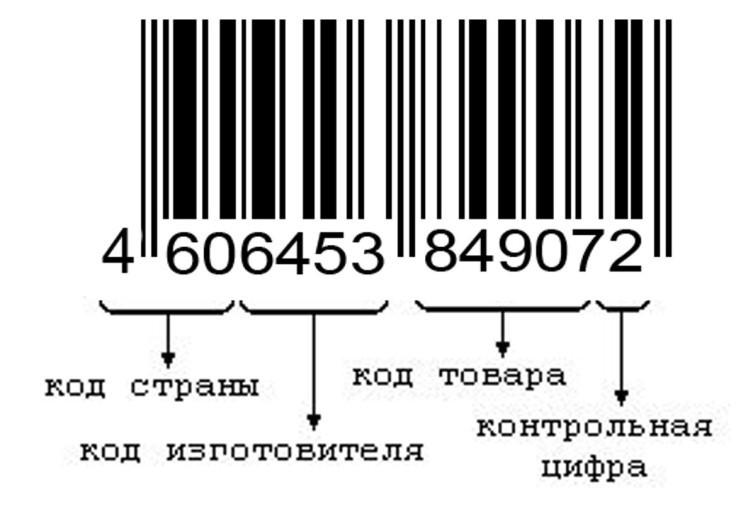 Какую информацию можно получить из штрих-кода?