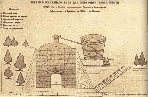 Нефтеперегонный куб братьев Дубининых