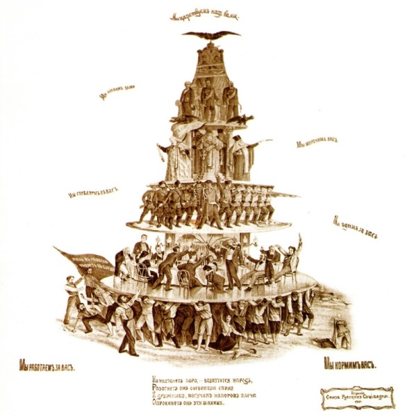 Н. Н. Лохов, «Пирамида», 1901 г.