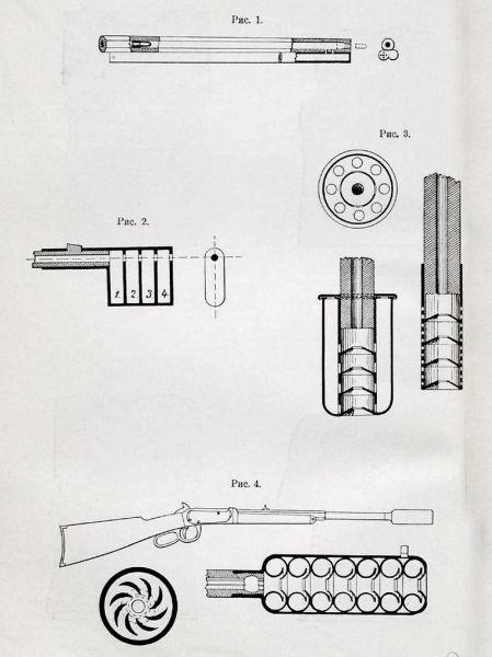 Рисунок из статьи «Беззвучные ружья» («Военная энциклопедия Сытина», 1911 год)