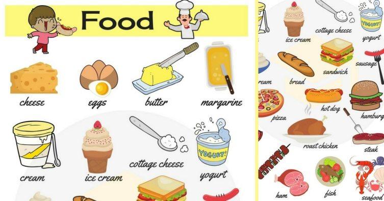 Как быстро выучить названия продуктов на английском?
