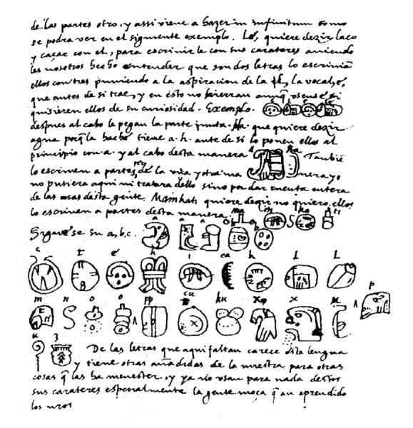 Страница рукописи с алфавитом де Ланда