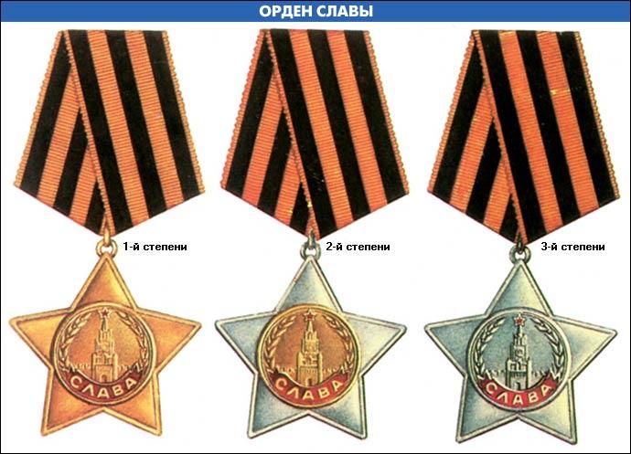 Полный кавалер ордена Славы