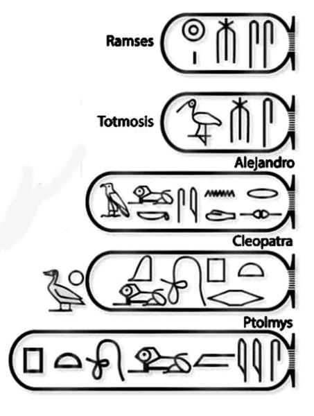 Имена египетских правителей, фараонов и греческих царей, помещенный в
