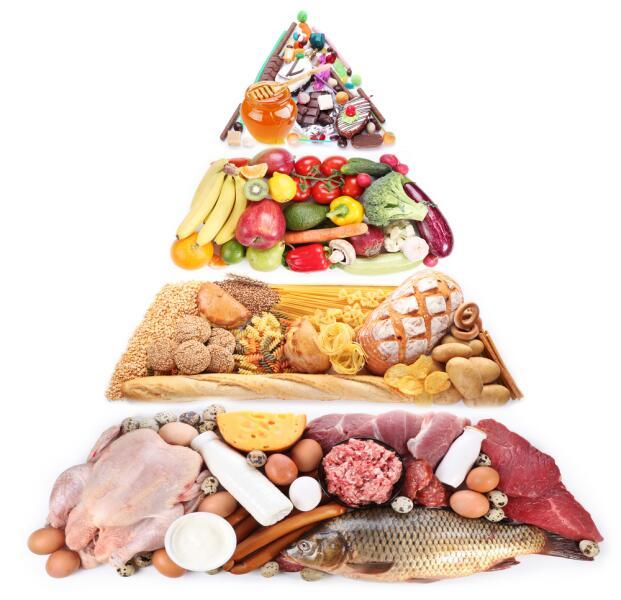 Что бы съесть?  Вредные и полезные продукты