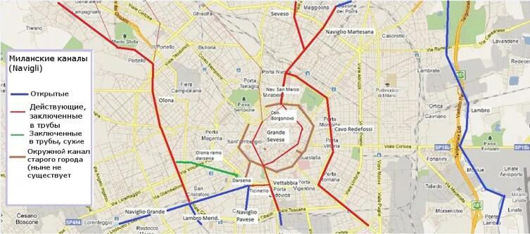 Каналы Милана