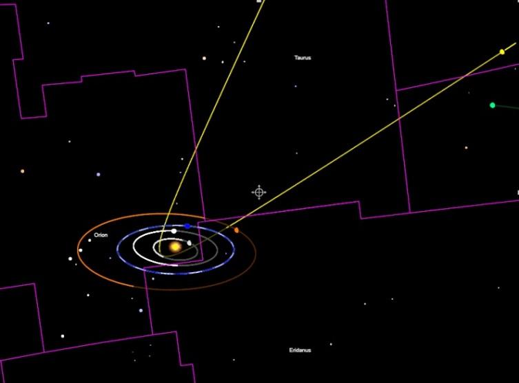 Визуализация орбиты Оумуамуа в Солнечной системе