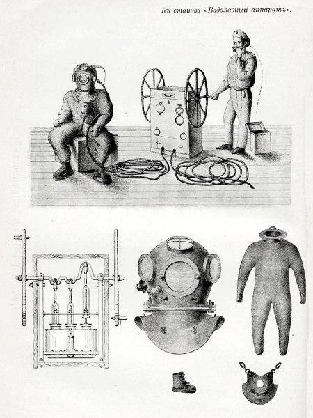 Рисунок из статьи «Водолазный аппарат» («Военная энциклопедия Сытина»)