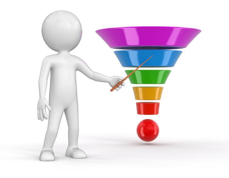 Как эффективно планировать публикации? Используйте матрицу-воронку контента!