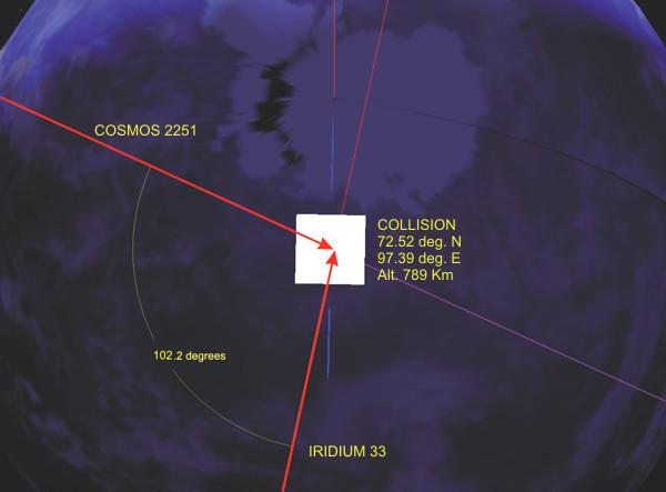 Схема столкновения спутников«Иридий-33» и «Космос-2251»