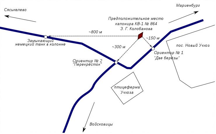 Вариант реконструкции схемы боя КВ-1 старшего лейтенанта З. Г. Колобанова с немецкой танковой колонной в августе 1941 года