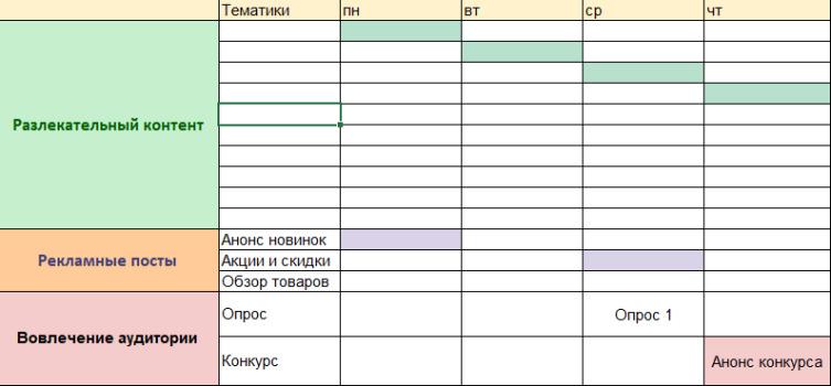 Пример контент-плана с категориями контента и рубриками