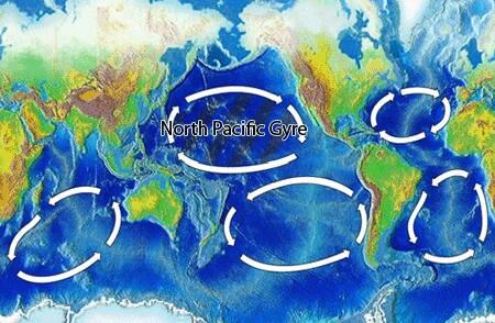 Мусорный континент находится в Северо-тихоокеанской системе течений, одной из пяти основных систем океанических течений