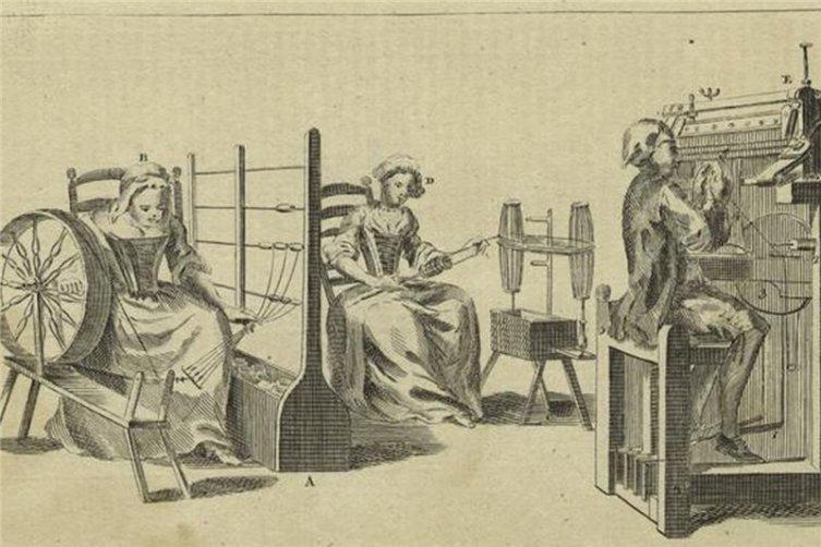 Первые вязальные машины