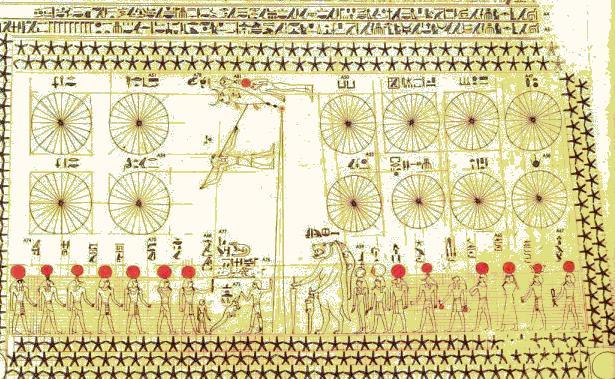Древнеегипетский календарь в гробнице Сененмута