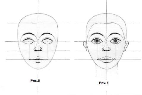 Лицо начинают рисовать с глаз,