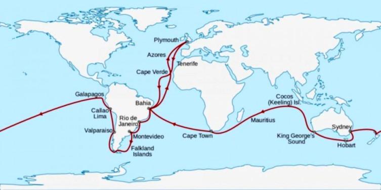 Путь корабля «Бигль» вокруг земного шара