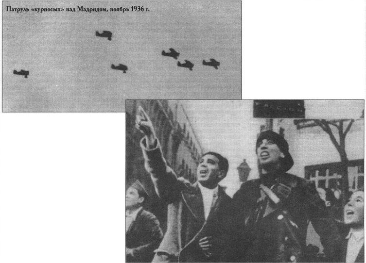 Патруль И-15 в небе Мадрида, 1936 г.