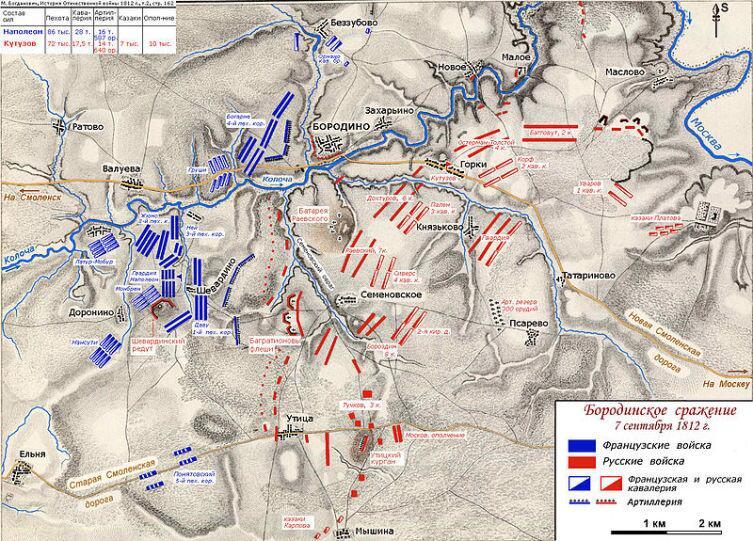 Диспозиция сил при Бородине к утру 26августа (7сентября) 1812 года