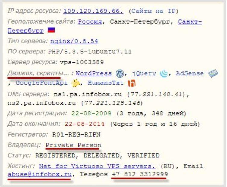 Информация, полученная через SEObuilding.RU