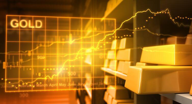 Когда рынки неустойчивы, цена на золото растет