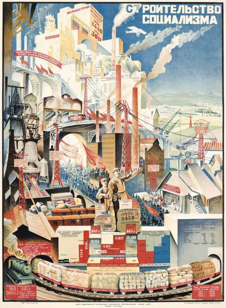 Н. Г. Котов, «Строительство социализма», 1927 г.