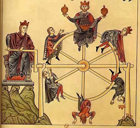 Колесо Фортуны. Старинный рисунок ХII века из книги «Garden of Delights»