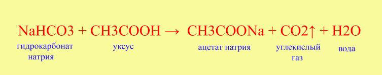 Реакция нейтрализации соды и уксуса
