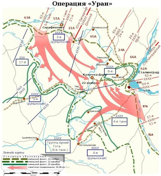 План стратегической наступательной операции «Уран» 1942 г.