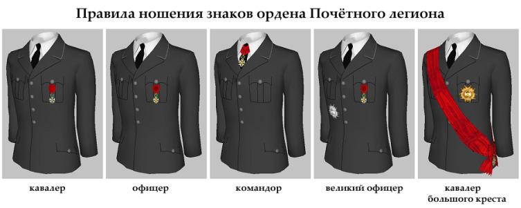 Правила ношения знаков Ордена Почетного Легиона.